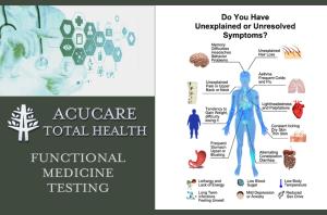 Functional Medicine Testing